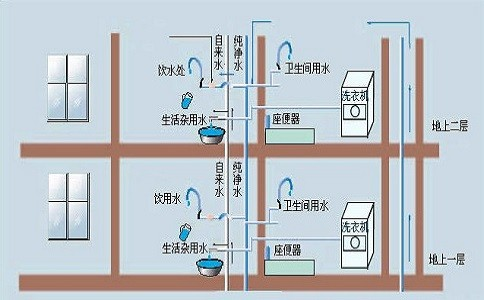 水电维修安装,活动板房,隔墙,钢平台搭建,小型设备拆装