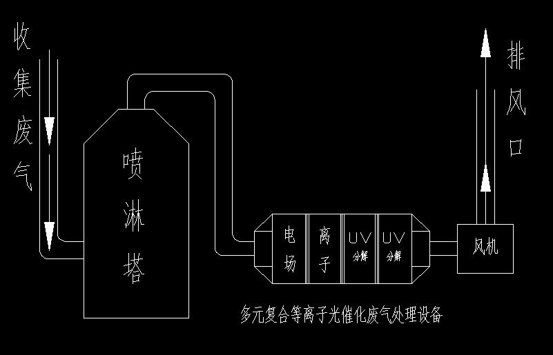 电路 电路图 电子 原理图 801_515