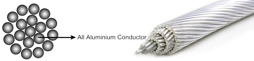 Main Applications of an AAC Conductor